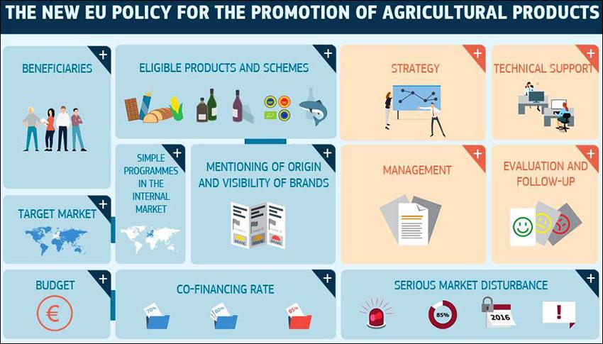 promozione-prodotti-agroalimentari-ue-2017